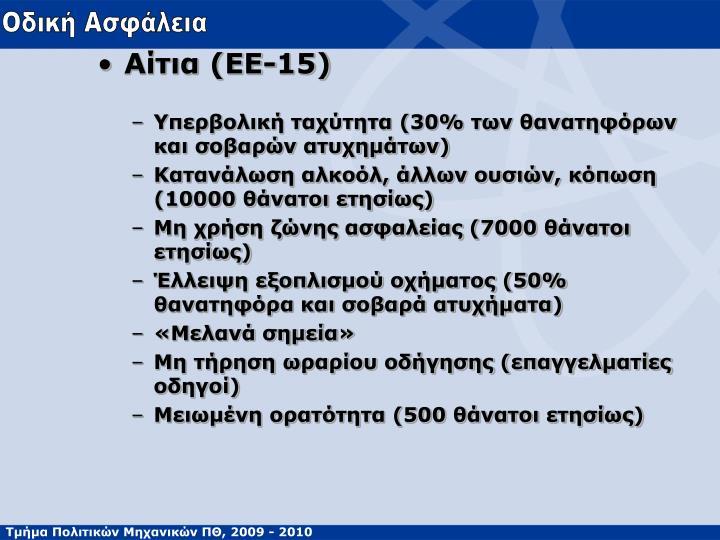 Αίτια (ΕΕ-15)