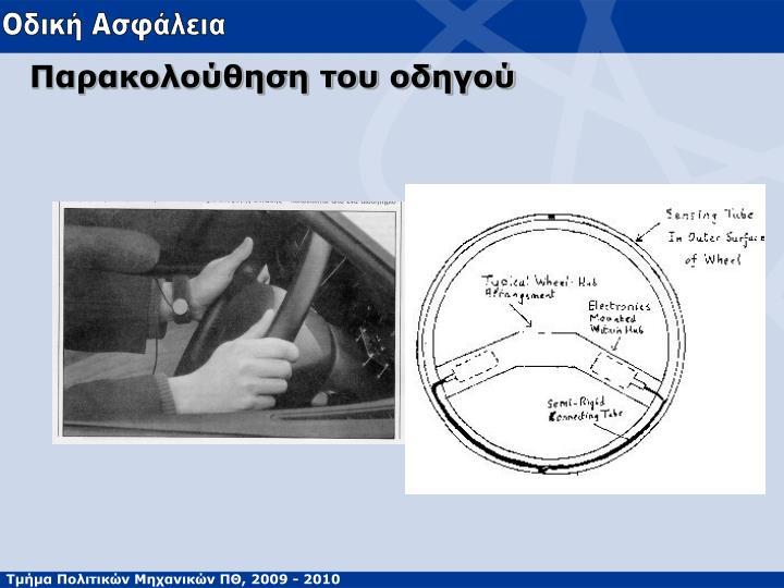 Παρακολούθηση του οδηγού
