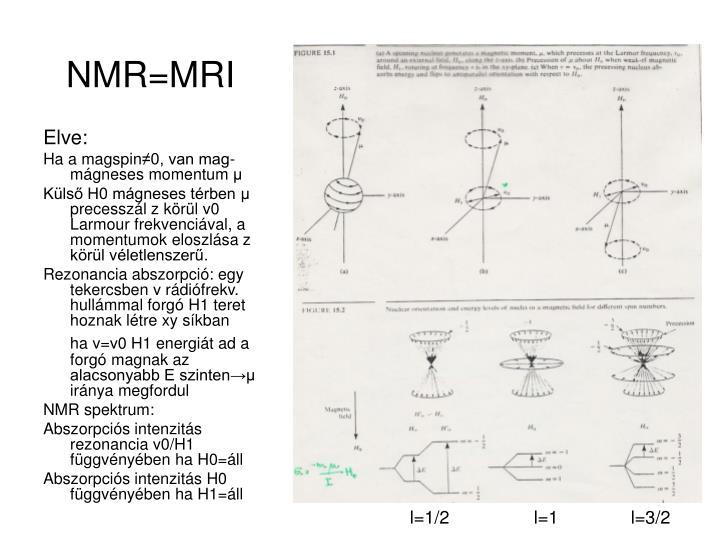 NMR=MRI