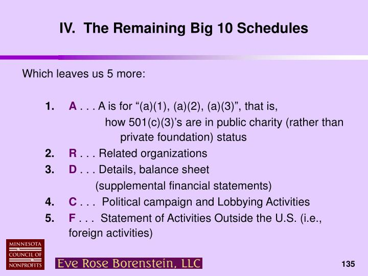 IV.  The Remaining Big 10 Schedules
