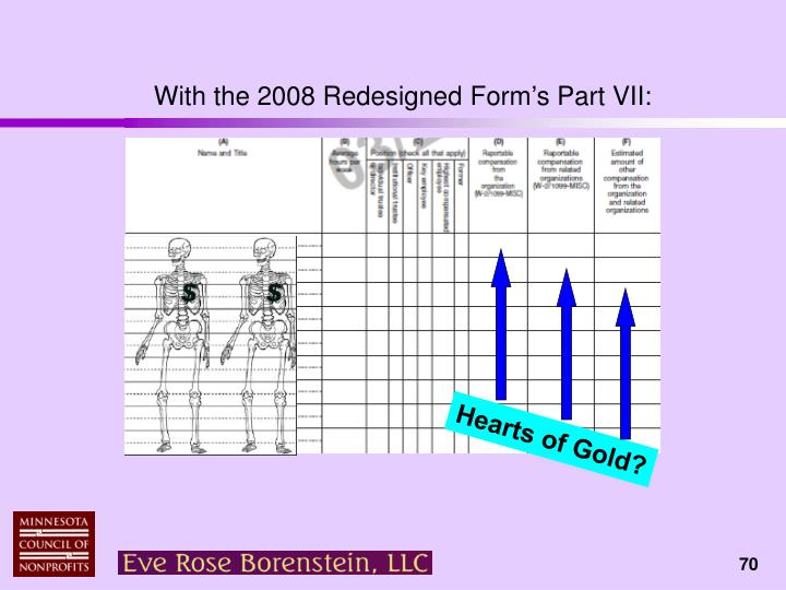 With the 2008 Redesigned Form's Part VII: