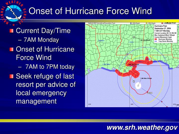 Onset of Hurricane Force Wind