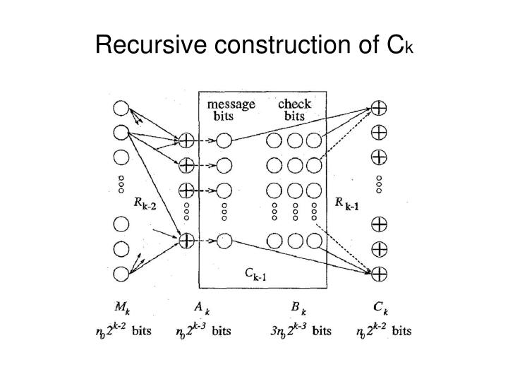 Recursive construction of C
