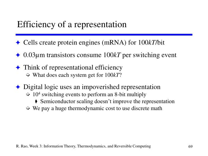 Efficiency of a representation