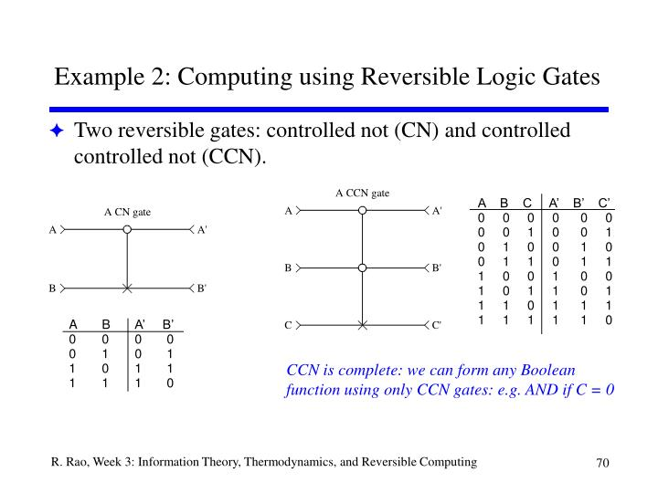 Example 2: Computing using Reversible Logic Gates