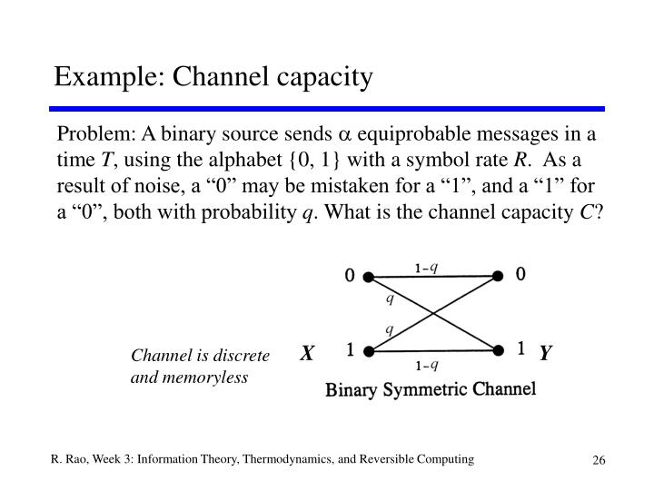 Example: Channel capacity