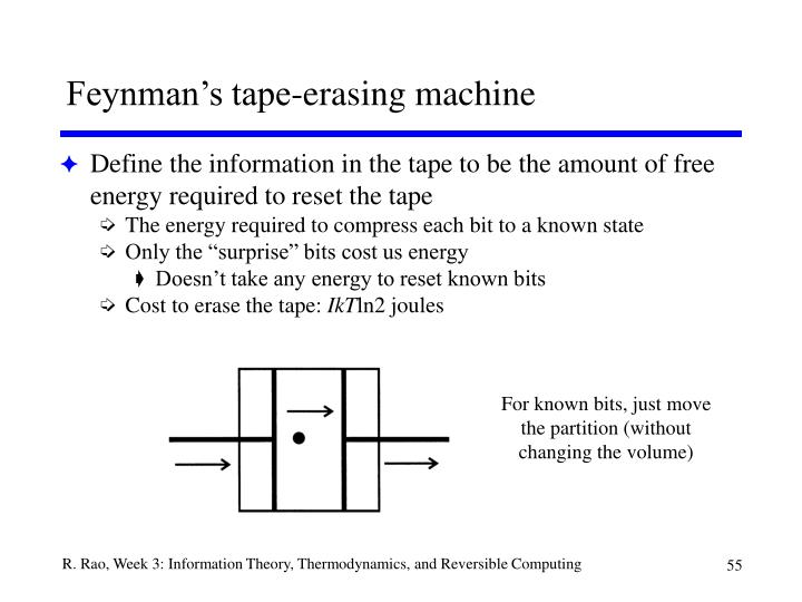 Feynman's tape-erasing machine