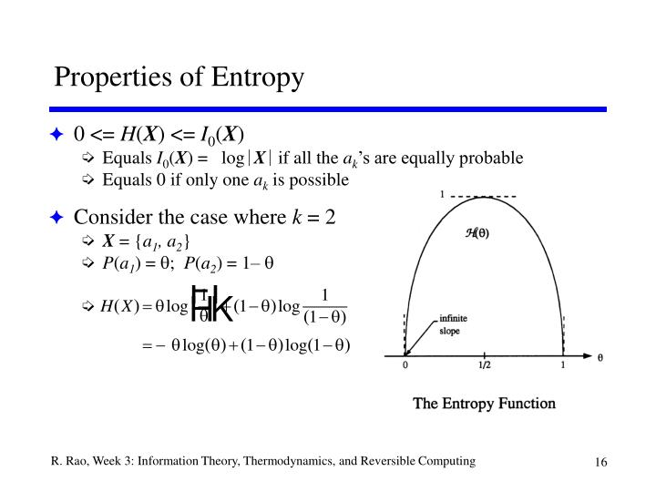 Properties of Entropy