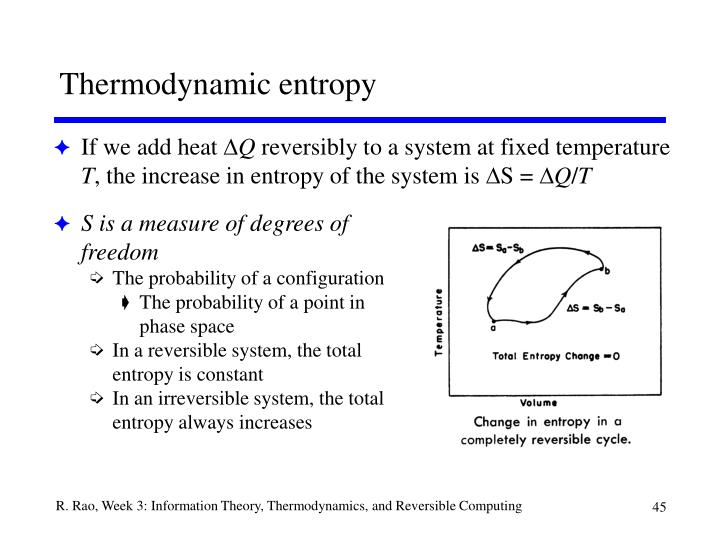 Thermodynamic entropy