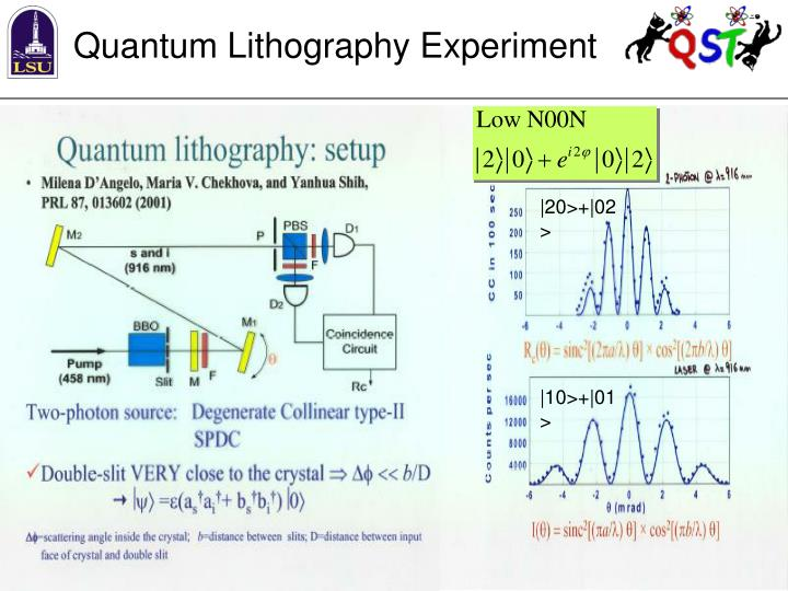 Quantum Lithography Experiment