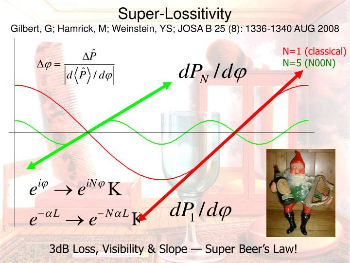 Super-Lossitivity