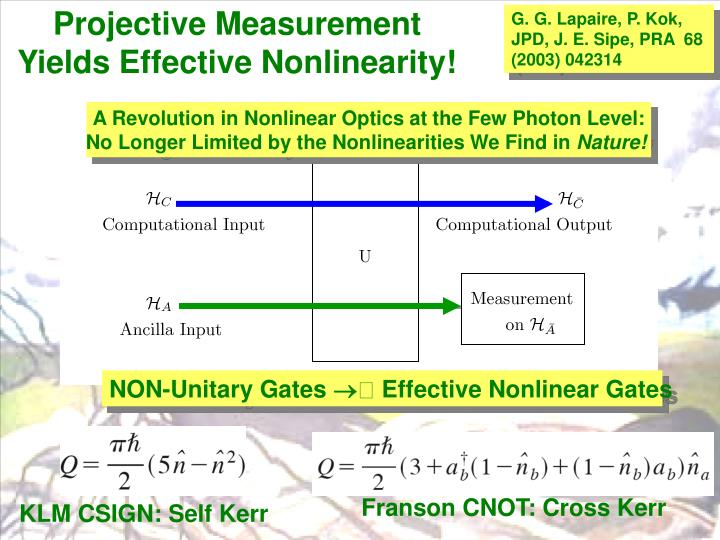 Projective Measurement Yields Effective Nonlinearity!