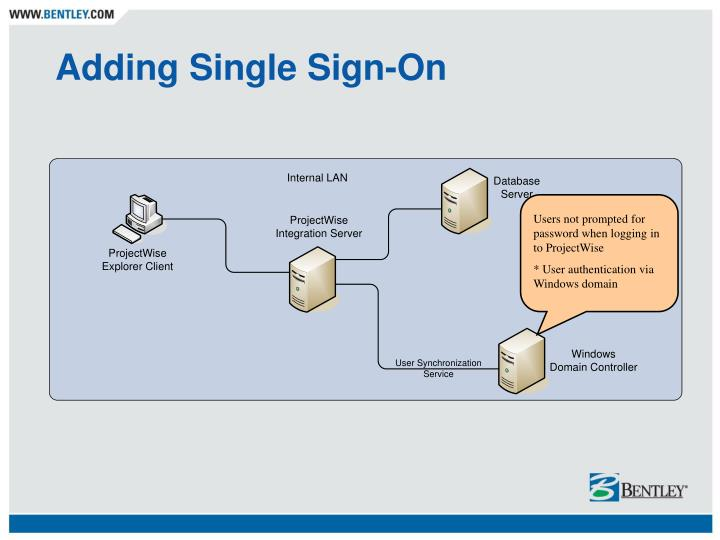 Adding Single Sign-On