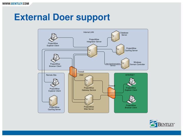 External Doer support