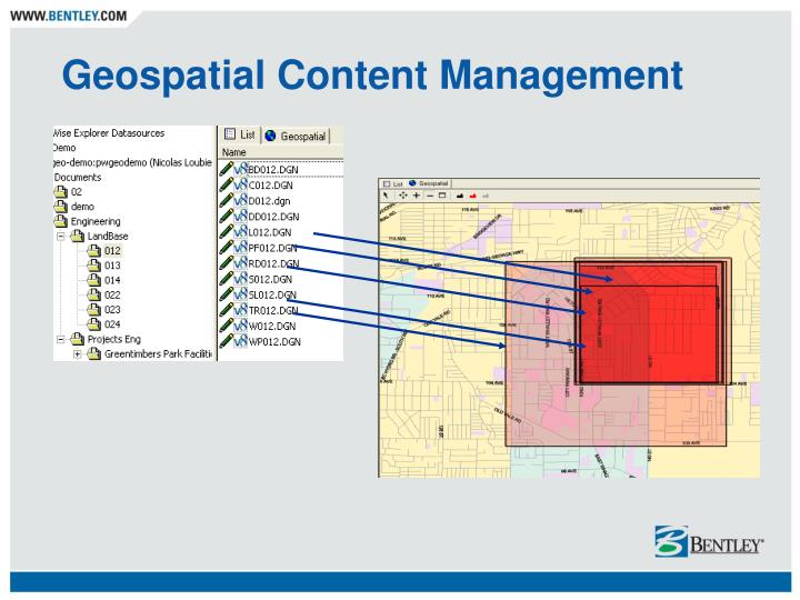 Geospatial Content Management