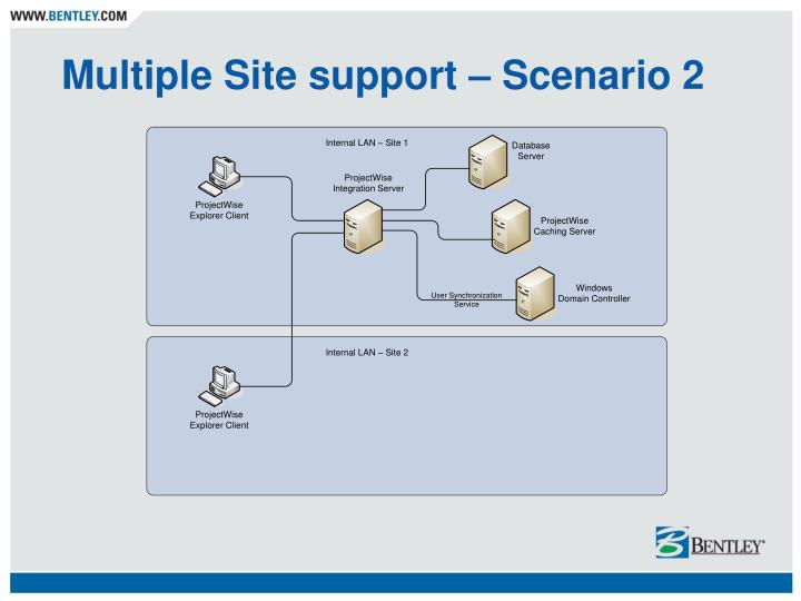 Multiple Site support – Scenario 2