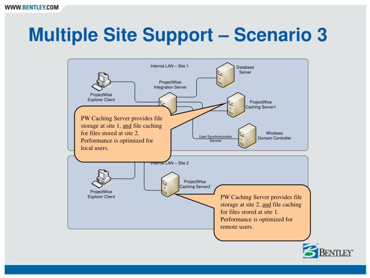 Multiple Site Support – Scenario 3