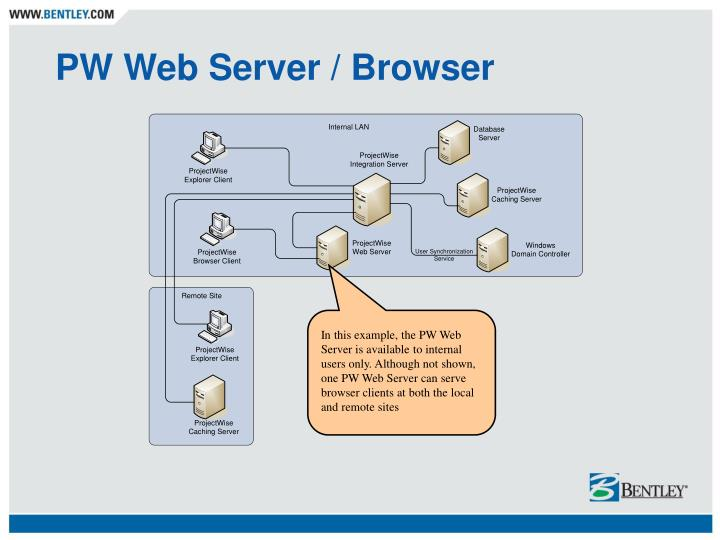 PW Web Server / Browser