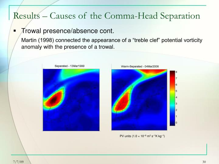 Results – Causes of the Comma-Head Separation