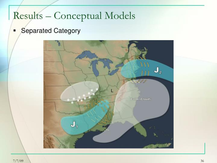 Results – Conceptual Models