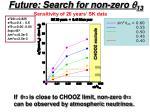 future search for non zero q 131