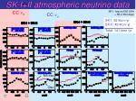 sk i ii atmospheric neutrino data