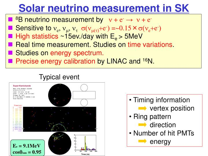 Solar neutrino measurement in SK
