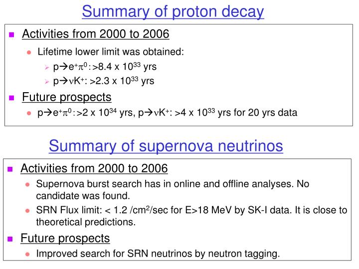 Summary of proton decay