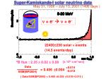 super kamiokande i solar neutrino data