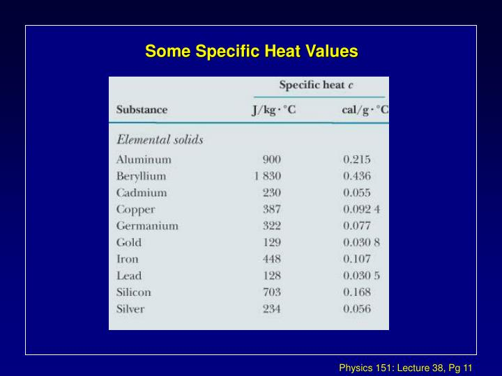 Some Specific Heat Values