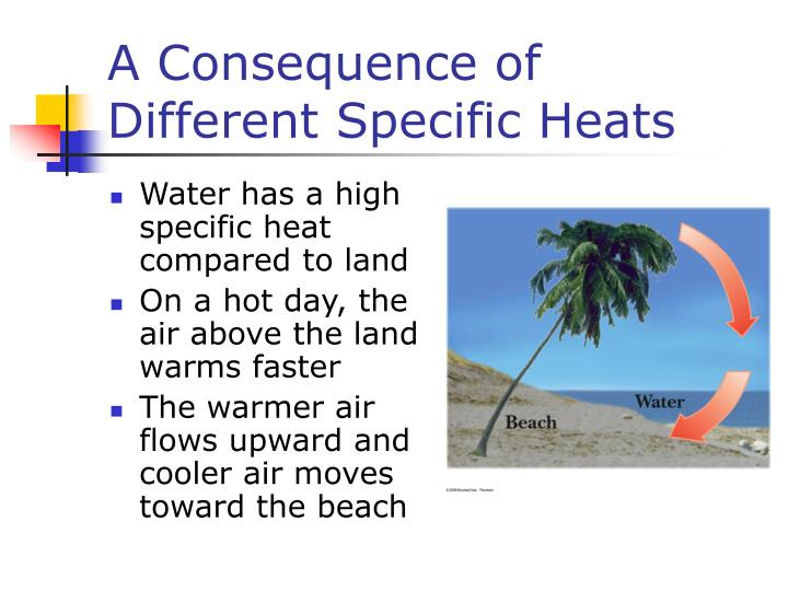 A Consequence of Different Specific Heats