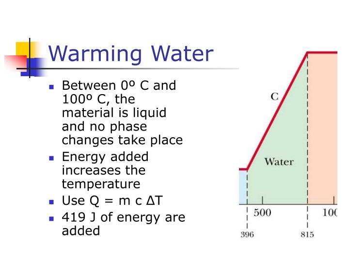 Warming Water