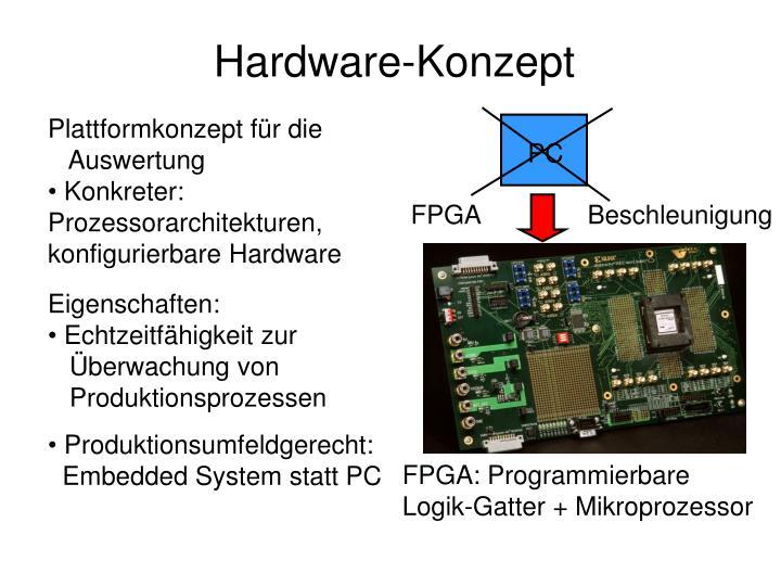 Hardware-Konzept
