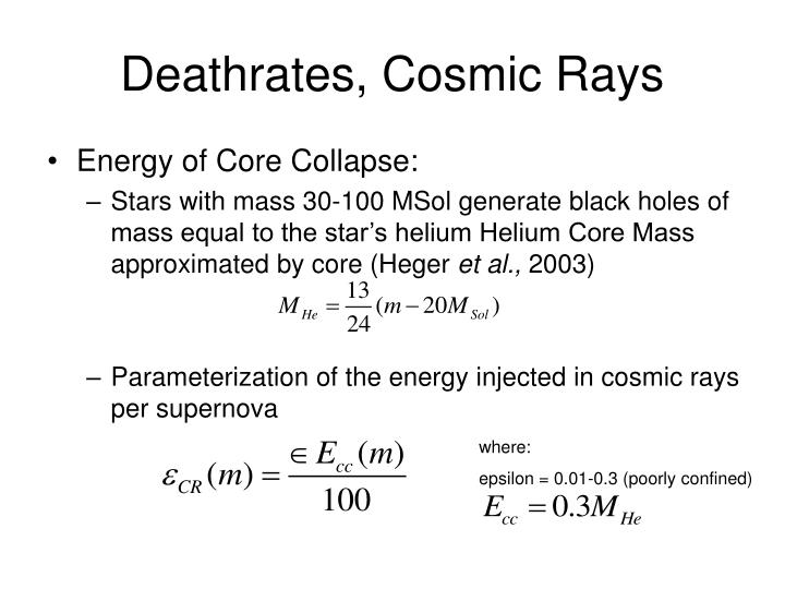 Deathrates, Cosmic Rays
