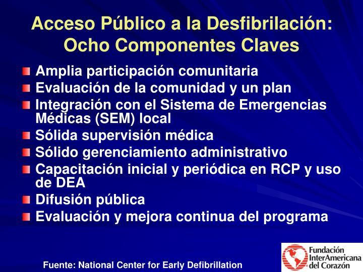 Acceso Público a la Desfibrilación: