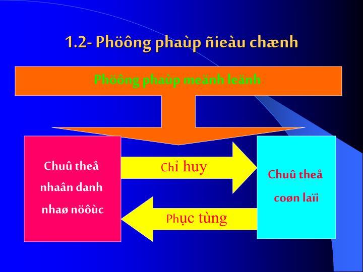 1.2- Phöông phaùp ñieàu chænh