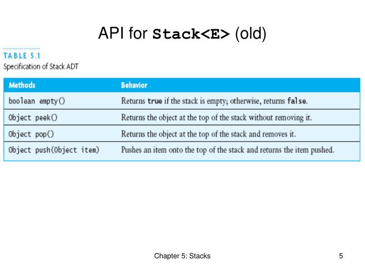 API for