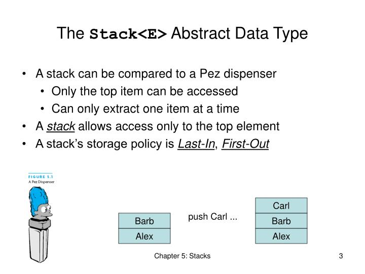 The stack e abstract data type