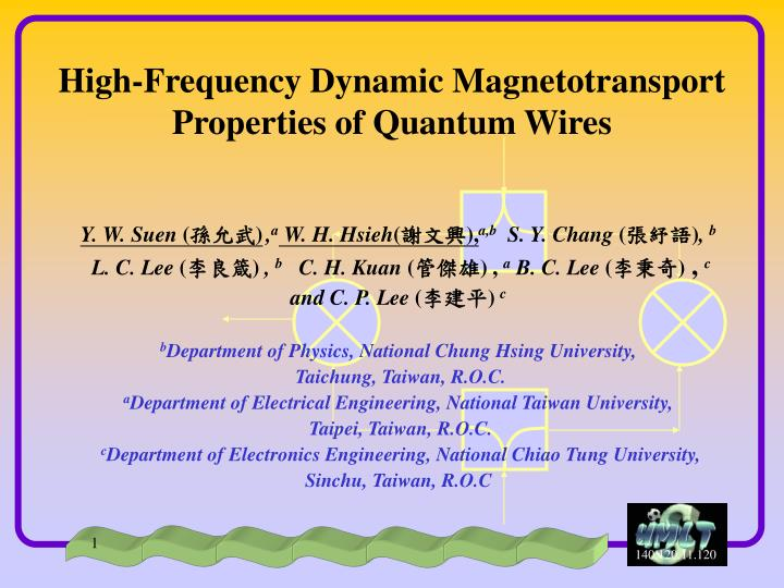 High-Frequency Dynamic Magnetotransport Properties of Quantum Wires