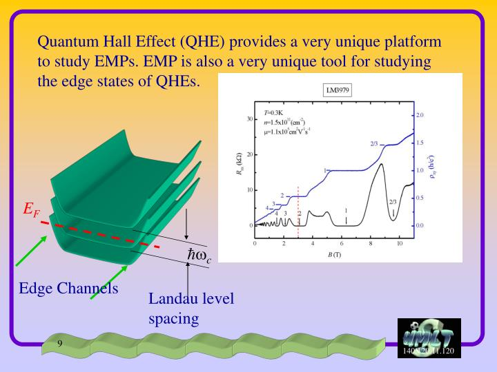 Quantum Hall Effect (QHE) provides a very unique platform to study EMPs. EMP is also a very unique tool for studying the edge states of QHEs.