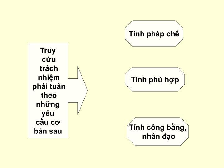 Tnh php ch