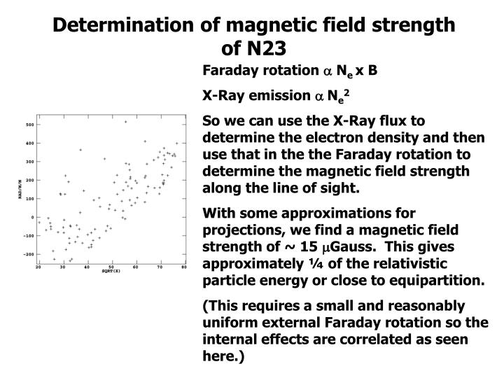 Determination of magnetic field strength