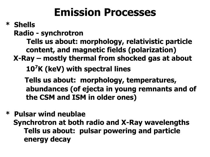 Emission Processes