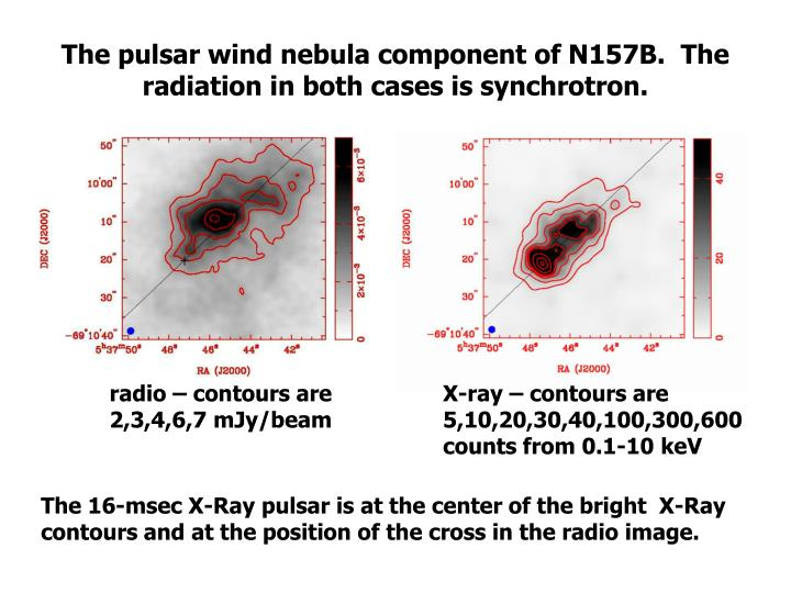 The pulsar wind nebula component of N157B.  The radiation in both cases is synchrotron.