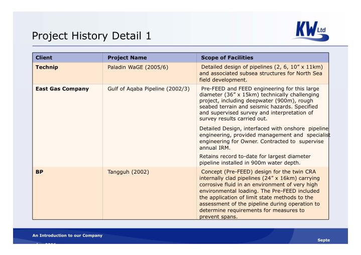 Project History Detail 1