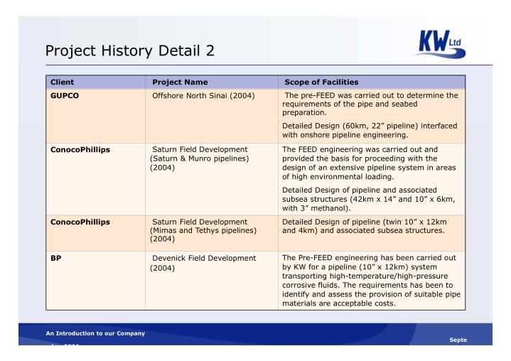 Project History Detail 2