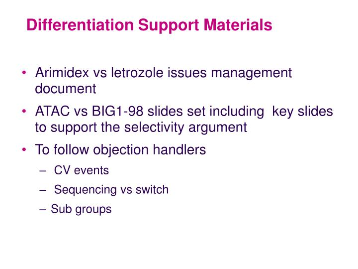 Differentiation Support Materials