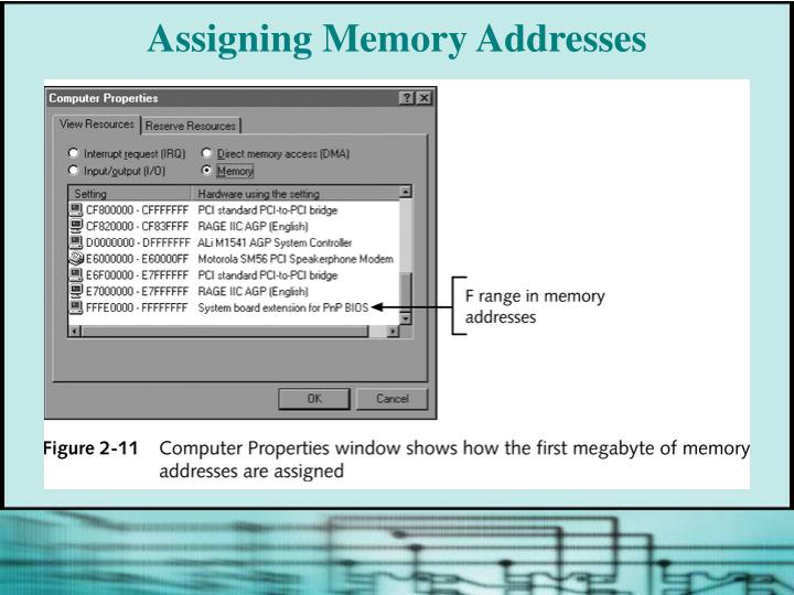 Assigning Memory Addresses