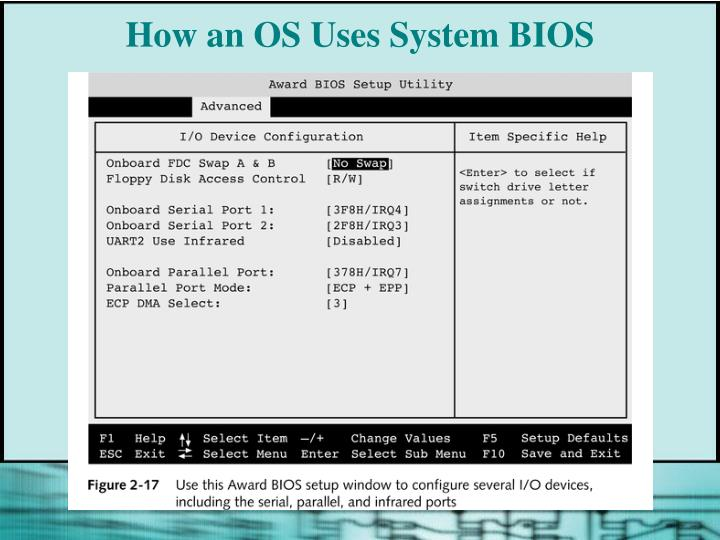 How an OS Uses System BIOS