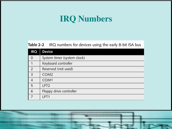 IRQ Numbers